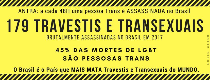 179 travestis e transexuais